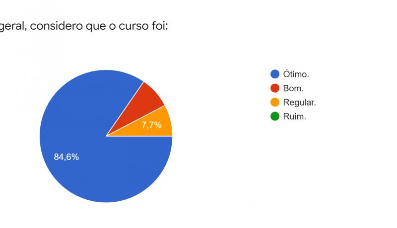 Resultados Curso 1
